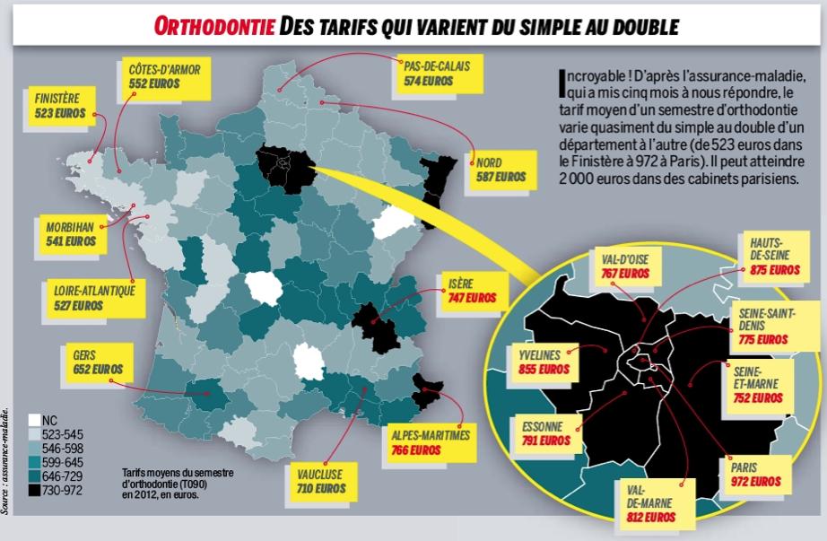 Carte des prix des appareils dentaires par semestre en France
